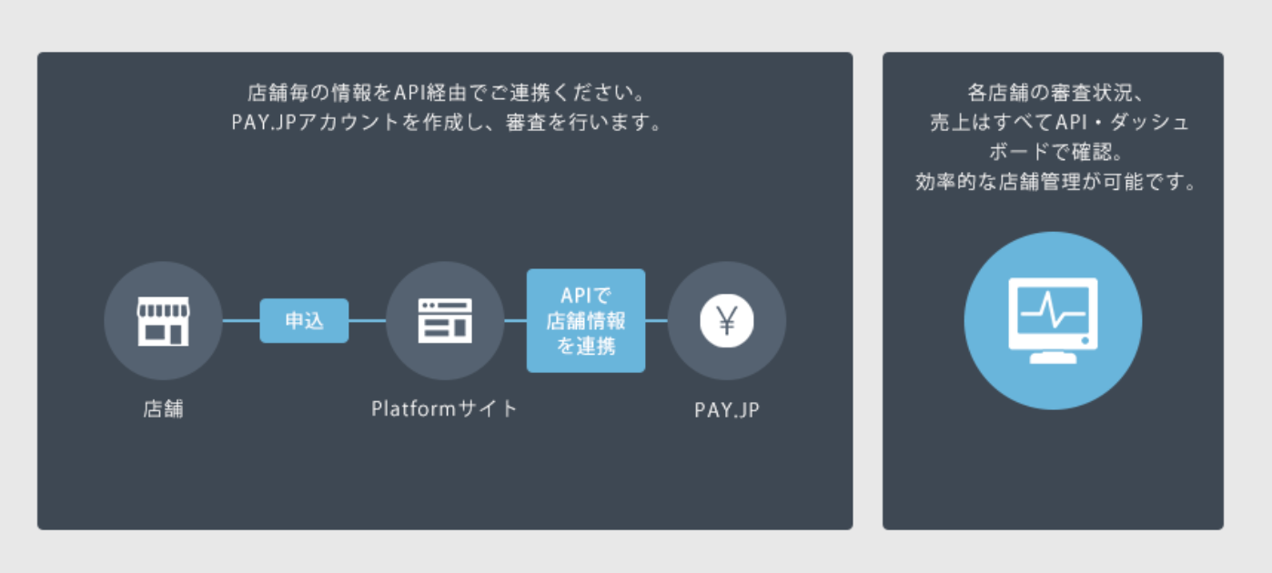 pay jp platform pay jp